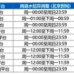 十大真人平台联手送日返水16,888元!