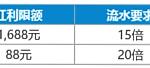 双体育双首存,亚洲最高红利1688元!