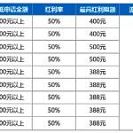九大平台首次存款,50%红利倾情回馈!